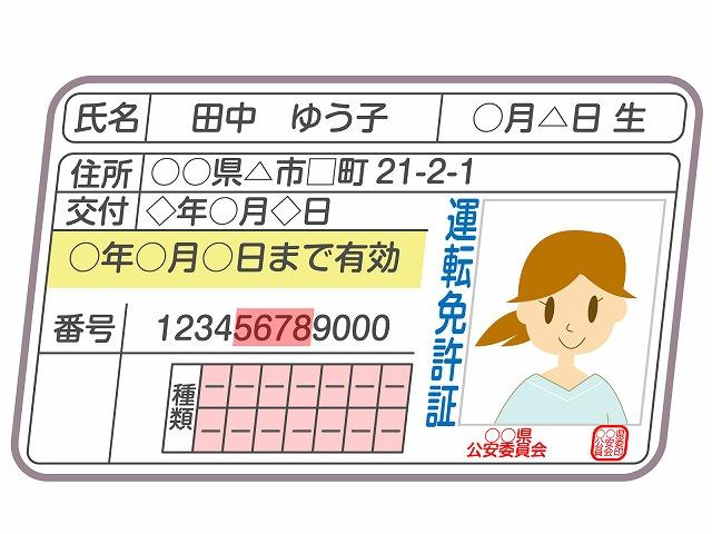 身分証明書の個人情報も安全